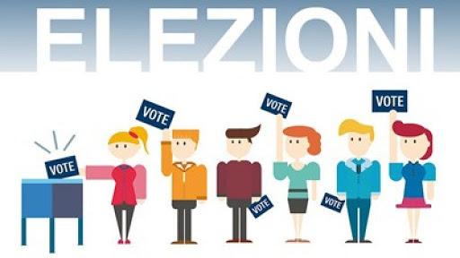 """ELEZIONI CONSIGLI DI CLASSE – COMPONENTE ALUNNI E GENITORI A.S. 2020/21 –  ISTITUTO DI ISTRUZIONE SECONDARIA """"Gaetano Filangieri"""""""